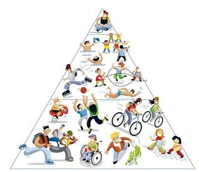 Faça ao menos 30 minutos de atividade física por dia, para evitar o sedentarismo.