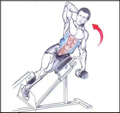 Verifique se o equipamento não esta machucando o seu pé. Caso, não esteja, veja qual é a melhor maneira de estar iniciando o exercício.